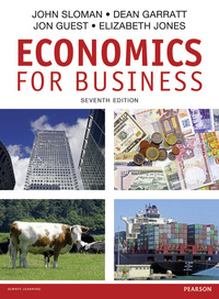 Economics for business/ John Sloman, Dean Garratt, Jon Guest, Elizabeth Jones
